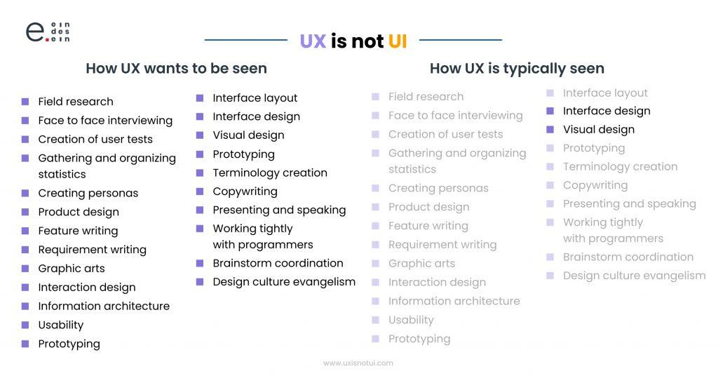 UX/UI services