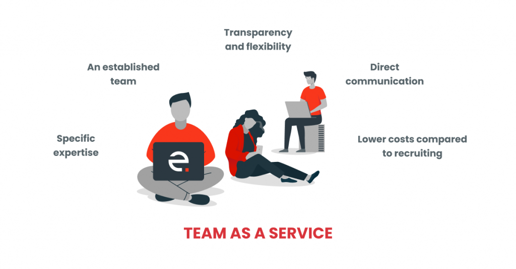 Advantages of Team as a Service